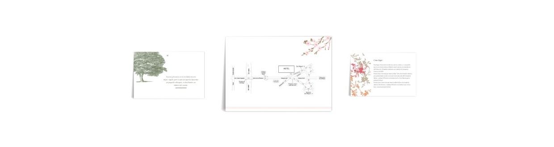 Tarjeta información extra y Mapa